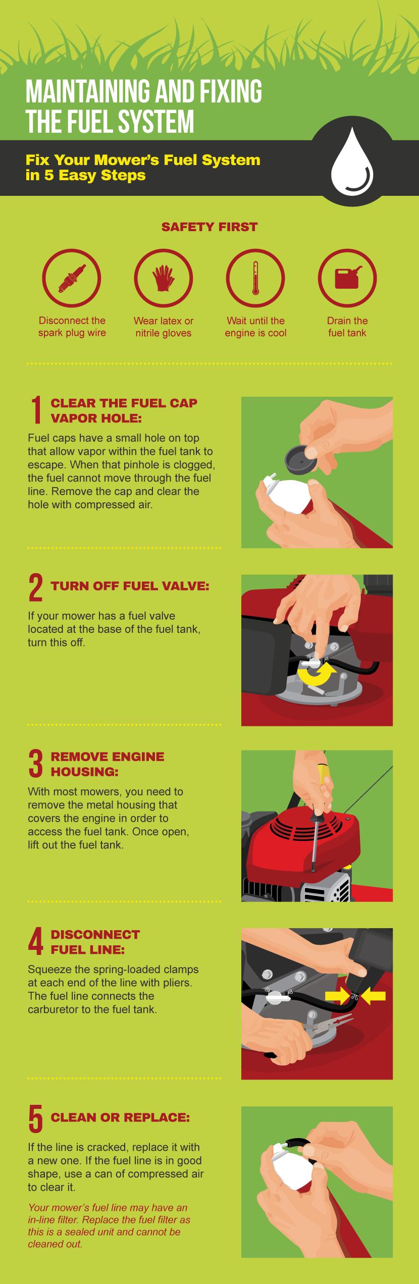 Lawn Mower Repair Guide   Chop Doc